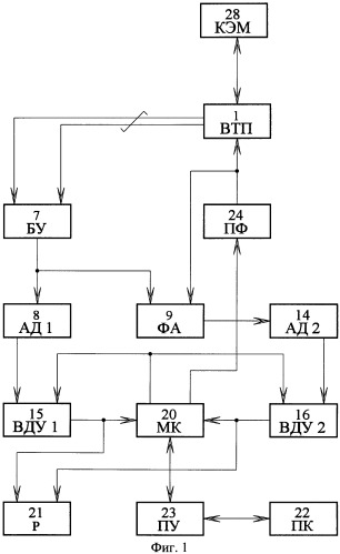 Профилометр для контроля микрогеометрии коллекторов электрических машин