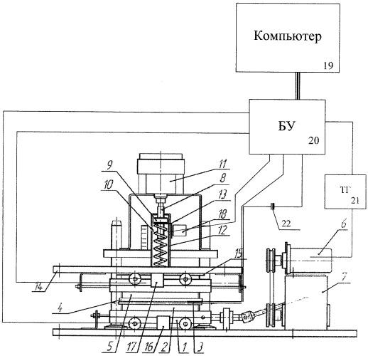 Устройство для испытания механической прочности изоляции проводов или кабелей на истирание