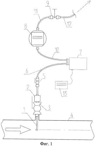 Устройство для определения количества жидкости в пробе газа