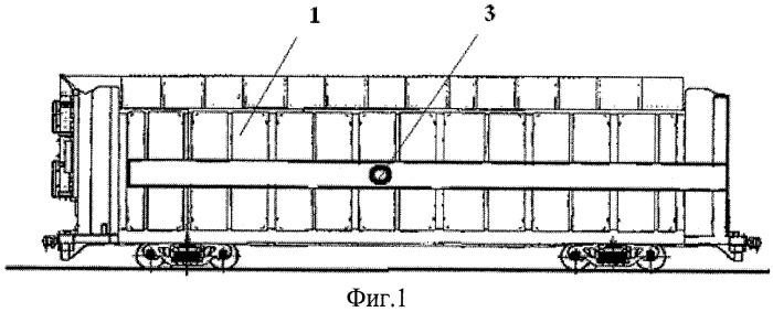 Устройство для дистанционного обнаружения объектов, скрытых в замкнутых объемах на железнодорожном транспорте