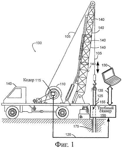 Способ и система отображения данных сканирования для насосно-компрессорных труб на основе скорости сканирования