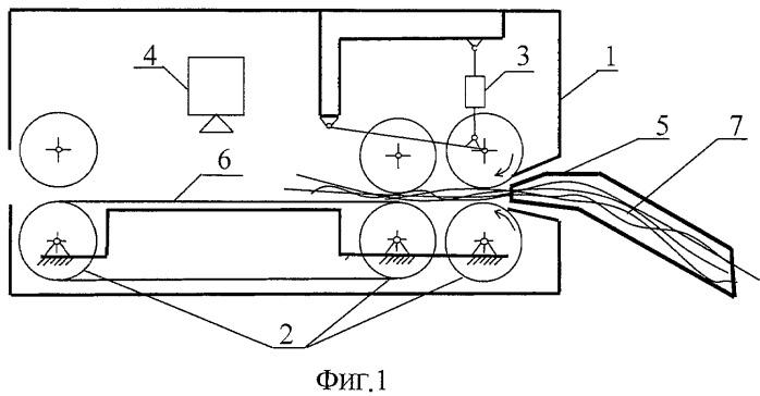 Устройство для оценки качества луба или волокна лубяных культур