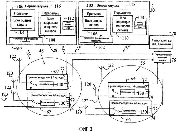 Способ и устройство для сверхширокополосной радиопередачи в системах mri (магнитно-резонансной визуализации)