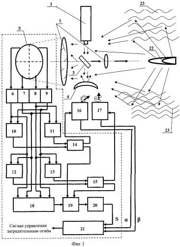 Способ обнаружения низколетящих крылатых ракет морского базирования