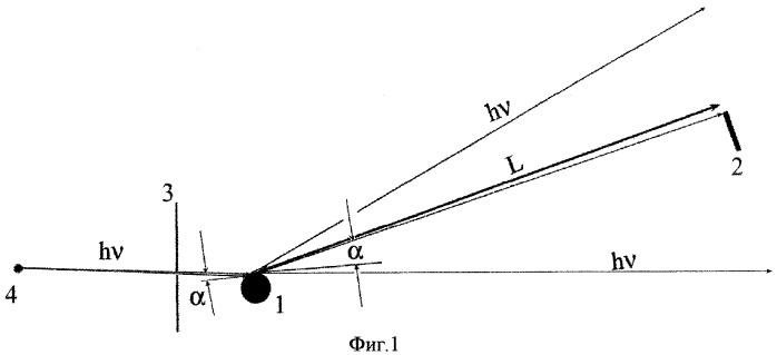 Способ измерения мощности мягкого рентгеновского излучения и устройство для его осуществления