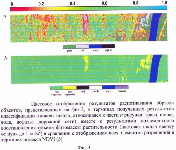 Способ распознавания образов природно-техногенных объектов и оценки параметров их состояния по гиперспектральным данным аэрокосмического зондирования