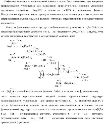 Функциональная входная структура параллельно-последовательного умножителя f ( ) в позиционном формате множимого [mj]f(2n) и множителя [ni]f(2n) (варианты)