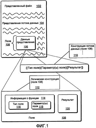 Определяющие поля для представляемых файлов и схемы расширяемого языка разметки для библиографий и цитирования