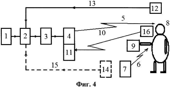 Способ передачи сообщений и система для его осуществления (варианты)