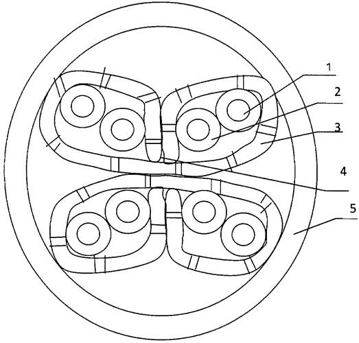 Симметричный четырехпарный кабель