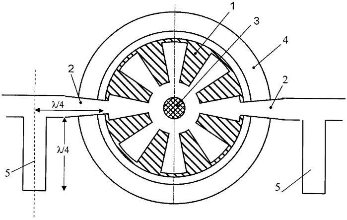 Релятивистский магнетрон с волноводными выводами мощности