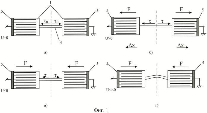 Способ изготовления мембранных структур