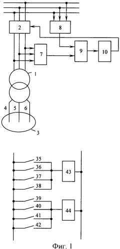Способ защиты печного трансформатора с фазами, выполненными со стороны низшего напряжения в виде группы отдельных проводников
