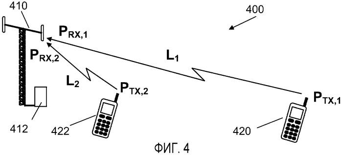Снижение тока потребления в цепях с rx разнесением