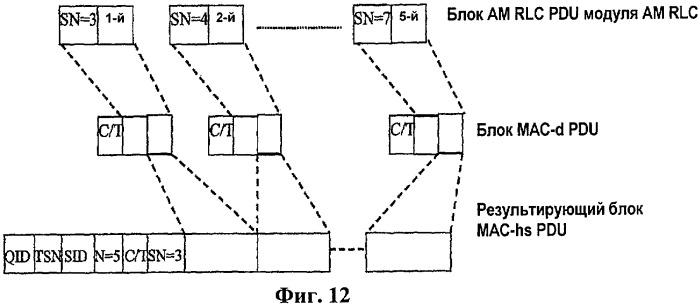Способ работы улучшенных модуля управления радиоканалом (rlc) и модуля управления радиосетью (rnc) для множественного доступа с кодовым разделением каналов и система для его осуществления