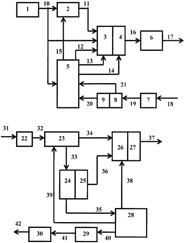 Способ передачи информации по каналам связи в реальном времени и система для его осуществления