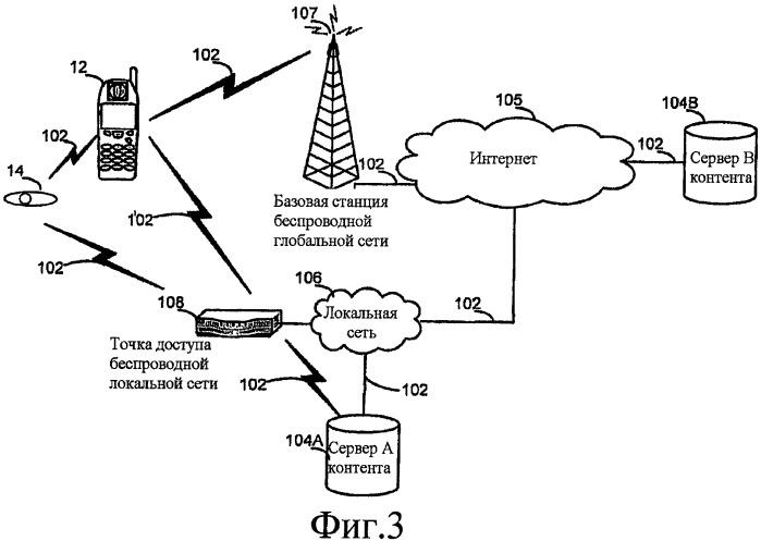 Система и способ для организации мультимедийной сети с мобильным телефоном и головным телефоном