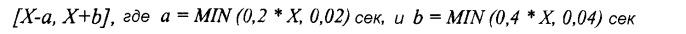 Способ и устройство для измерения синхронизации воспроизведения речевых потоков в пределах предложения без влияния на разборчивость