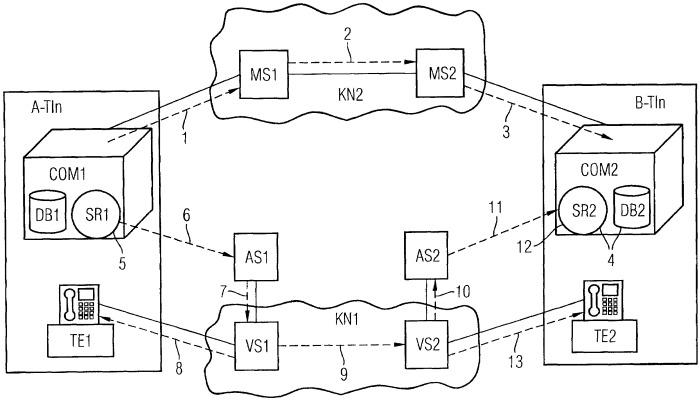 Способ и устройство для установления тематической коммуникационной связи