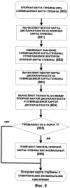 Способ и система для преобразования стереоконтента