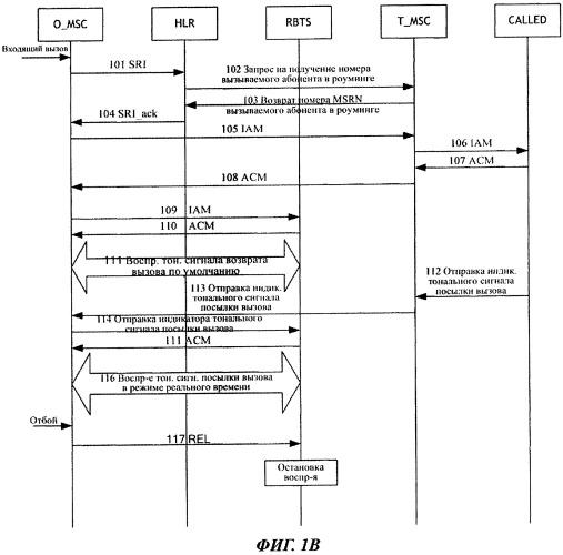 Способ, система и терминал для обеспечения сигнала обратного вызова в режиме реального времени
