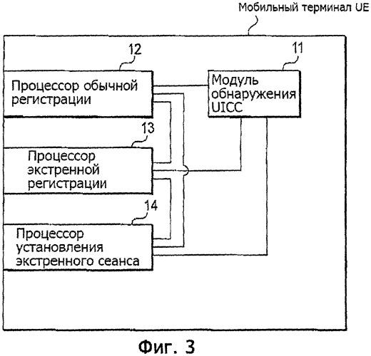 Мобильный терминал и мобильная система связи