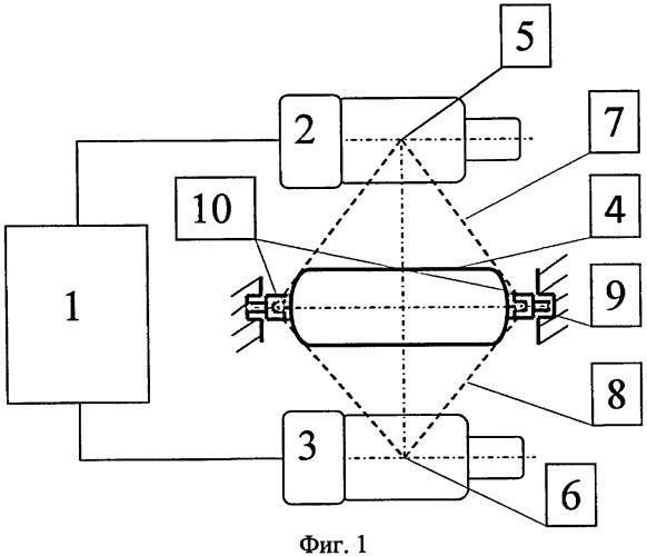 Устройство для облучения объектов рентгеновскими лучами