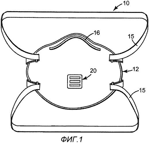 Лицевая маска с однонаправленным затвором