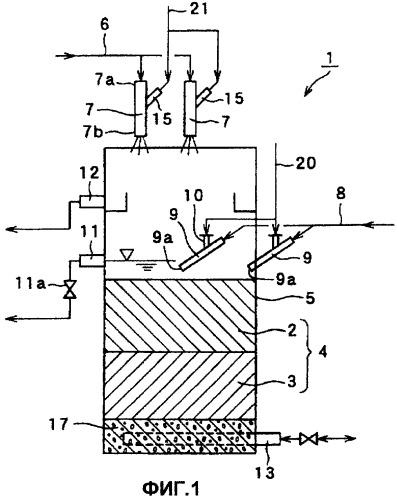 Устройство для обработки воды и способ очистки фильтрующего слоя устройства для обработки воды