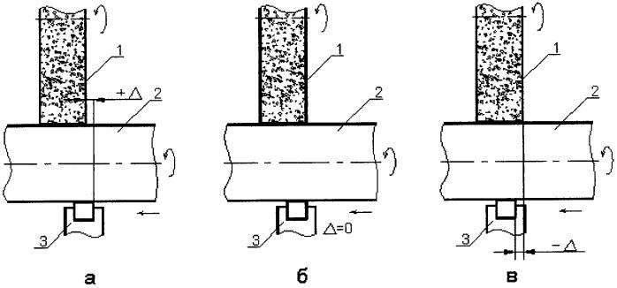 Способ комбинированной обработки шлифованием и поверхностным пластическим деформированием