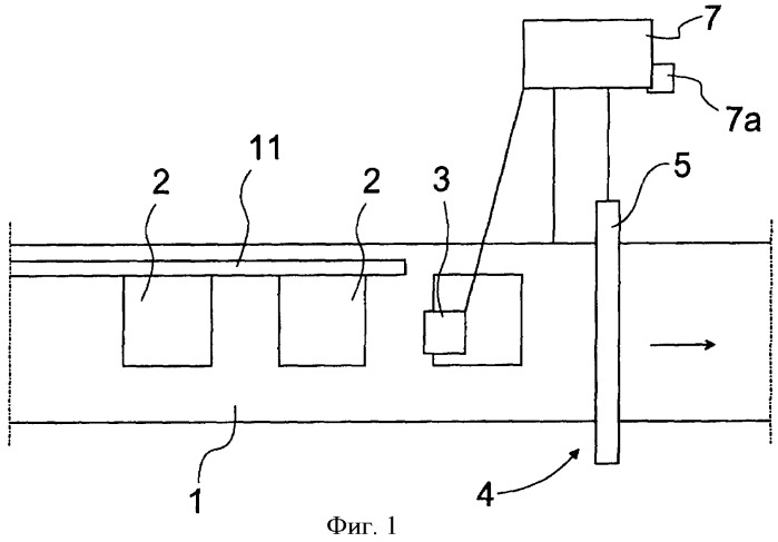 Способ определения размеров и обрезания краев натурального шпона и оборудование для реализации способа