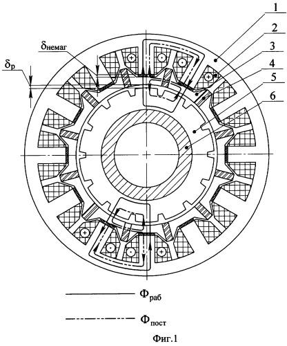 Электромеханический усилитель руля автомобиля