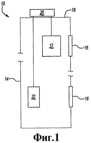 Подъемная машина (варианты) и способ измерения нагрузки в подъемной системе