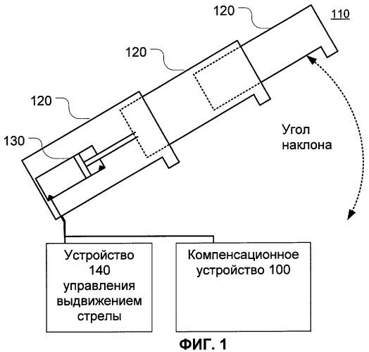 Устройство и способ компенсации термического сжатия рабочей жидкости гидравлической системы
