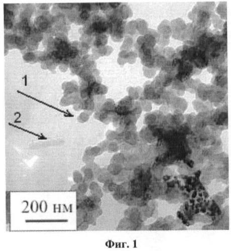 Тонкодисперсная водная суспензия углеродных наноструктур и способ ее изготовления (варианты)