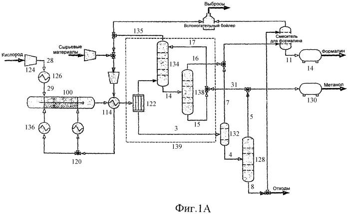 Способ и установка для получения метанола с рециркуляцией углеводорода