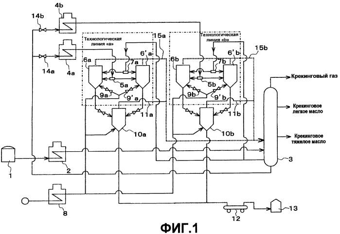 Способ и установка термического крекинга тяжелого минерального масла