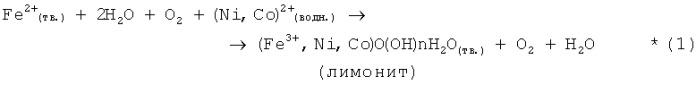 Способ выщелачивания ценных металлов из руды в присутствии хлористоводородной кислоты
