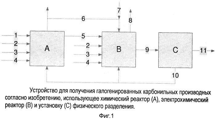 Электрохимический способ получения галогенированного соединения, содержащего карбонильную группу