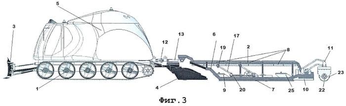 Способ формирования снегоуплотненных покрытий горнолыжных склонов и беговых лыжных трасс и устройство для его реализации (варианты)