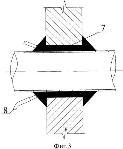 Способ создания водонепроницаемого сопряжения трубопровода с ограждающей бетонной или железобетонной стенкой