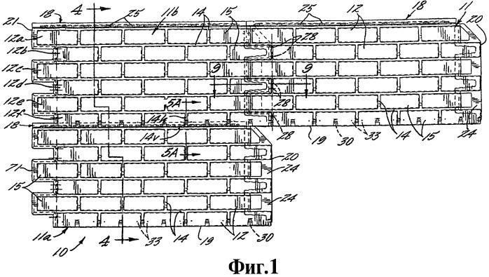 Облицовка для стен