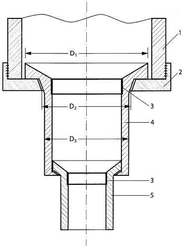 Способ освоения и эксплуатации газовой скважины