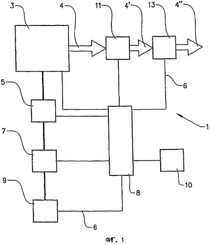 Способ и система регенерации устройства очистки отработавших газов