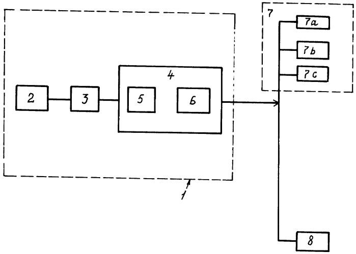 Система производства сжатого воздуха и ее применение
