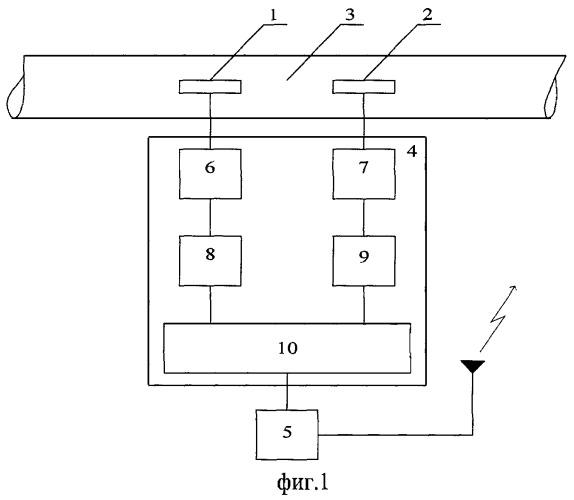 Способ диагностики технического состояния магистрального трубопровода
