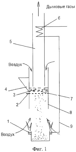 Устройство для сжигания кускового твердого и жидкого топлив в пульсирующем потоке