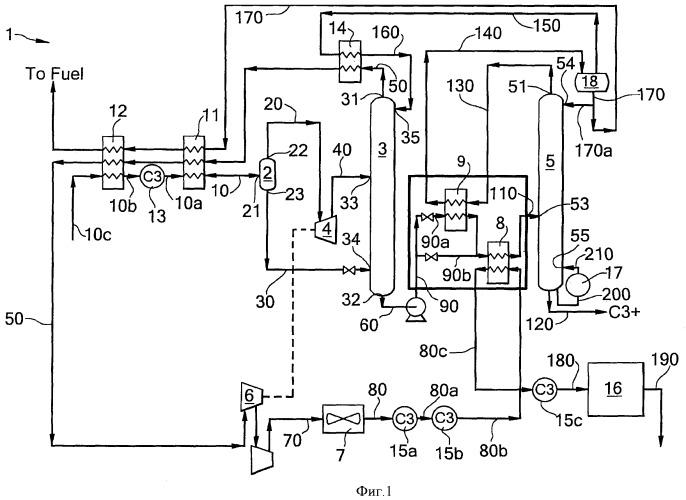 Способ и установка для сжижения потока природного газа