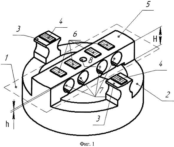 Тензорезисторный преобразователь силы