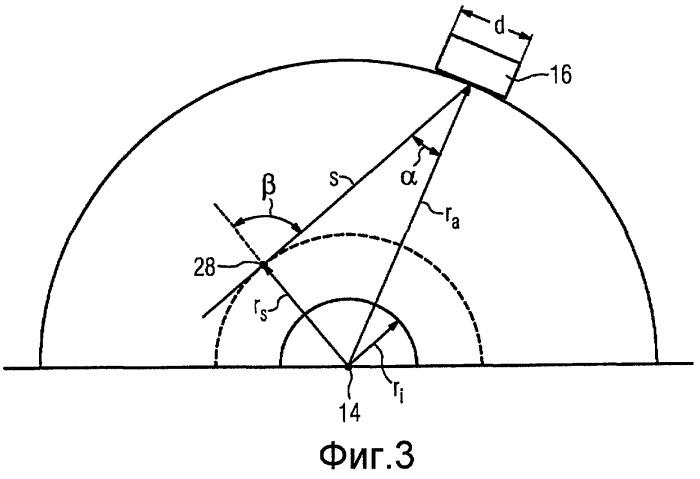 Способ и устройство для неразрушающего контроля материала испытываемого объекта с помощью ультразвуковых волн